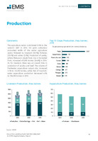 Malaysia Agriculture Sector Report 2016/2017 -  Page 18