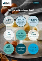 Turkey Food and Beverage Sector Report 2016/2017 -  Page 6