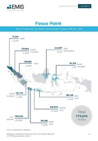 Indonesia Construction and Real Estate Sector Report 2016/2017 -  Page 14
