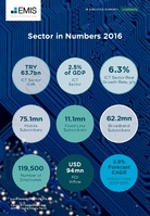 Turkey ICT Sector Report 2017/2018 -  Page 6