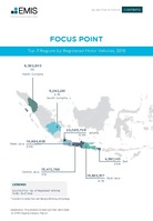 Indonesia Transportation Sector Report 2017/2018 -  Page 15