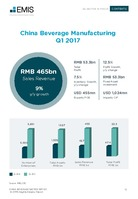 China Beverage Sector Report 2017 2nd Quarter -  Page 13
