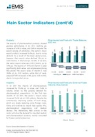 China Pharmaceutical Sector Report 2017 2nd Quarter -  Page 18