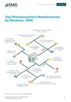 China Pharmaceutical Sector Report 2017 2nd Quarter -  Page 26
