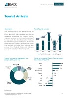 Malaysia Tourism & Leisure Sector Report 2017/2018 -  Page 21