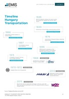 Hungary Transportation Sector Report 2018/2019 -  Page 27