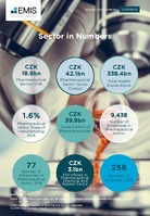 Czech Republic Pharma and Healthcare Sector Report 2018/2019 -  Page 5