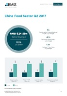 China Food Sector Report 3rd Quarter 2017 -  Page 13