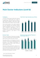 China Food Sector Report 3rd Quarter 2017 -  Page 19