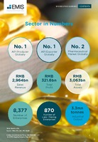 China Pharmaceutical Sector Report 3rd Quarter 2017 -  Page 6