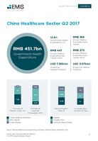 China Healthcare Sector Report 2017 3rd Quarter -  Page 13