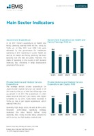 China Healthcare Sector Report 2017 3rd Quarter -  Page 19