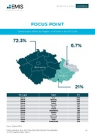 Czech Republic Real Estate and Construction Sector Report 2018/2019 -  Page 20