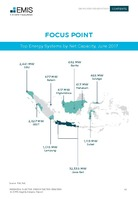 Indonesia Electric Power Sector Report 2018/2019 -  Page 50