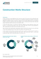 Romania Real Estate and Construction Sector Report 2018/2019 -  Page 19