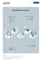 Romania Pharma and Healthcare Sector Report 2018/2019 -  Page 62