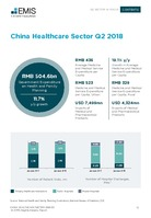 China Healthcare Sector Report 2018 3rd Quarter -  Page 13