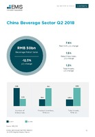 China Beverage Sector Report 2018 3rd Quarter -  Page 13