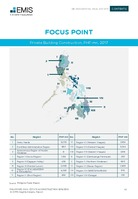 Philippines Real Estate and Construction Sector Report 2018/2019 -  Page 50