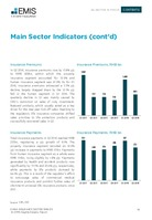 China Insurance Sector Report 2018 3rd Quarter -  Page 18