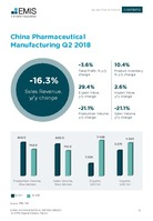China Pharmaceutical Sector Report 2018 3rd Quarter -  Page 13
