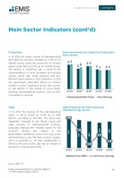 China Pharmaceutical Sector Report 2018 3rd Quarter -  Page 18