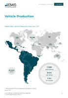Latin America Automotive Sector Report 2018/2022 -  Page 14