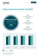 China Automotive Sector Report 2018 3rd Quarter -  Page 20