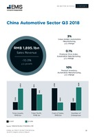 China Automotive Sector Report 2018 4th Quarter -  Page 20