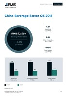 China Beverages Sector Report 2018 4th Quarter -  Page 13