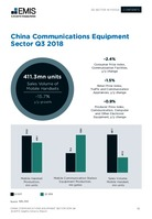 China Communication Equipment Sector Report 2018 4th Quarter -  Page 13