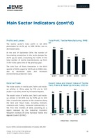 China Textile Manufacturing Sector Report 2018 4th Quarter -  Page 19