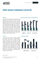 China Rubber Sector Report 2018 4th Quarter -  Page 19