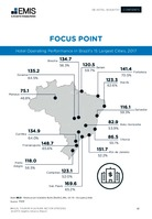 Brazil Tourism and Leisure Sector Report 2018/2022 -  Page 60