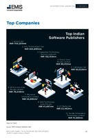 India Software, IT and Outsourcing Sector Report 2019/2023 -  Page 30