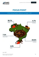 Brazil Mining Sector Report 2018/2022 -  Page 53