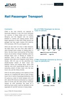 Malaysia Transportation Sector Report 2019/2020 -  Page 58