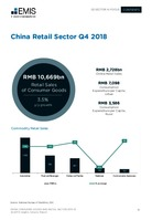 China Consumer Goods and Retail Sector Report 2019 1st Quarter -  Page 13