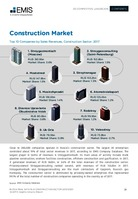 Russia Construction and Real Estate Sector Report 2019/2020 -  Page 28