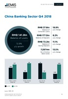 China Banking Sector Report 2019 1st Quarter -  Page 13