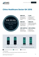 China Healthcare Sector Report 2019 1st Quarter -  Page 13