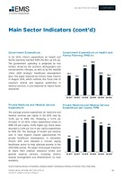 China Healthcare Sector Report 2019 1st Quarter -  Page 19