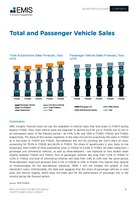 India Automotive Sector Report 2019 1st Quarter -  Page 17