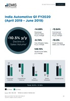 India Automotive Sector Report 2019 1st Quarter -  Page 21