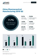 China Pharmaceutical Sector Report 2019 3rd Quarter -  Page 13