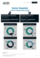 China Transportation Sector Report 2019/2023 -  Page 10