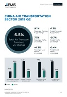 China Air Transportation Sector Report 2019 3rd Quarter -  Page 13