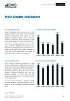 China Insurance Sector Report 2019 3rd Quarter -  Page 18