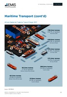 Africa Transportation Sector Report 2019-2020 -  Page 22