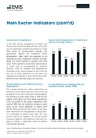 China Healthcare Sector Report 2019 3rd Quarter -  Page 21